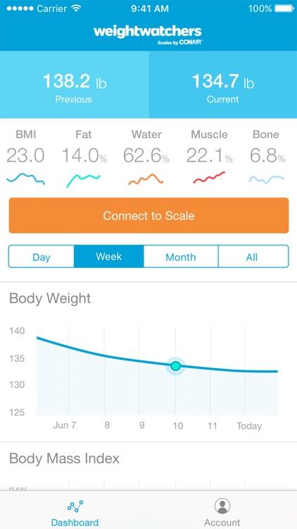 Smart WeightWatchers Body Analysis Scale Tracker