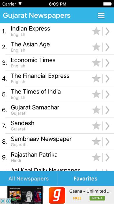 Gujarat Newspapers