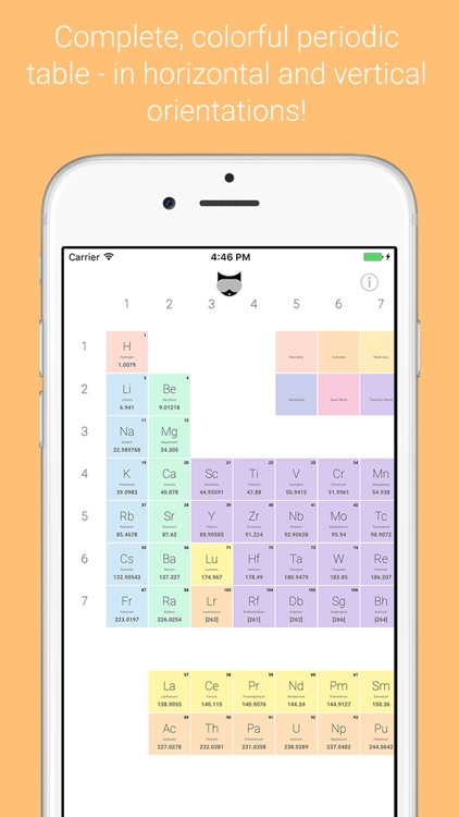Periodic Table: CHEMISTRY for AP, College & PreMed