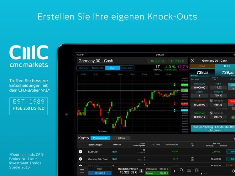 broker für cfd trading robot cryptocurrency