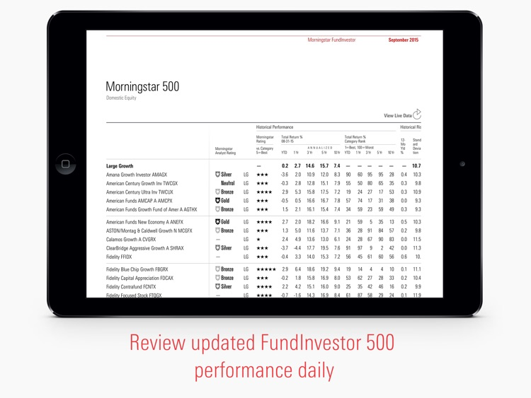 Morningstar FundInvestor - Mutual Fund Investing, Research & Recommendations. Personal Finance.