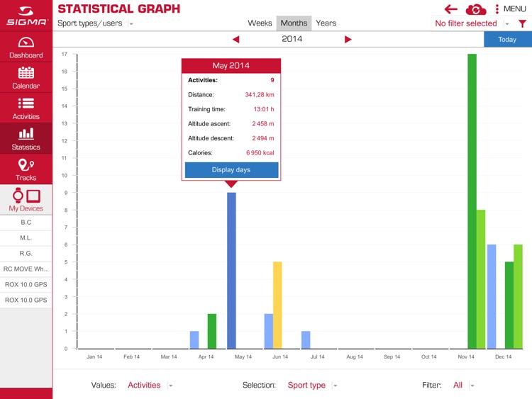 SIGMA DATA CENTER screenshot-3