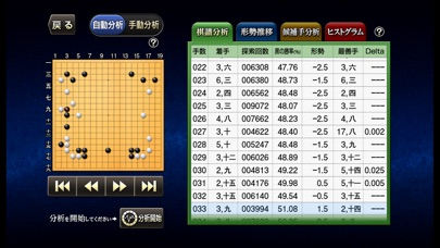 最強の囲碁 Deep Learning screenshot1