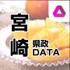 宮崎県政DATA