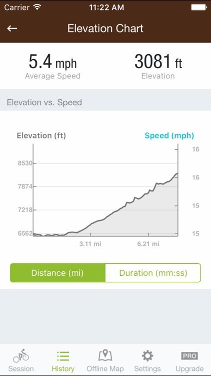 Runtastic Mountain Bike GPS Ride & Trails Tracker screenshot-3