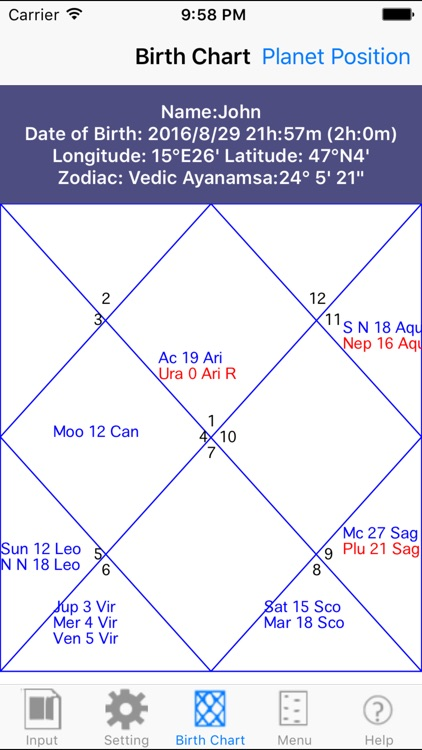 Vedic & Tropical Astrology