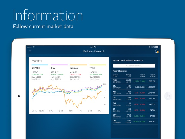 Morgan Stanley Wealth Management for iPad screenshot-3