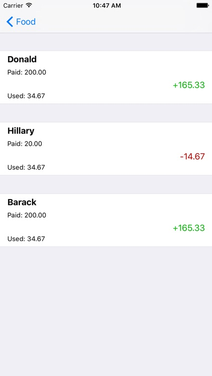 My Expenses - Split expenses with friends screenshot-4