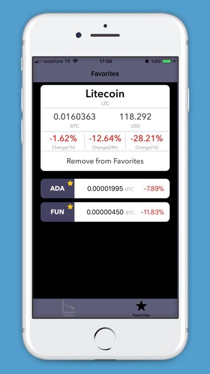 Crypto Crypto : Coin