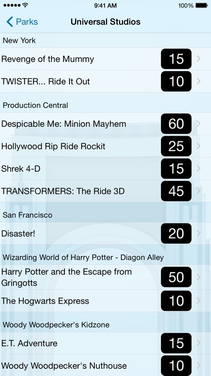 Wait Times for Universal Orlando screenshot-0