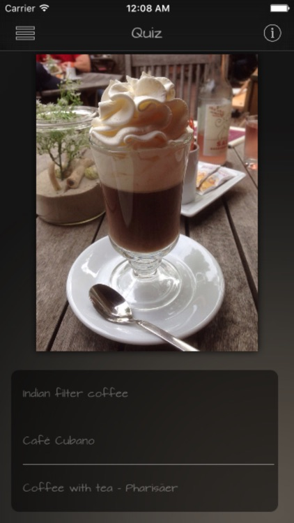 Coffee Drinks Guide