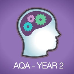 Psychology in context AQA