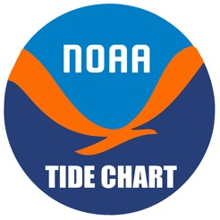 Tide Chart & Weather