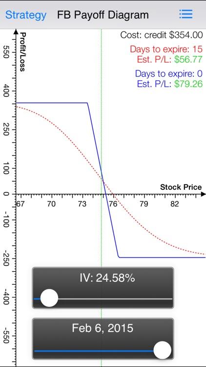 Vertical spread options trading screenshot-3