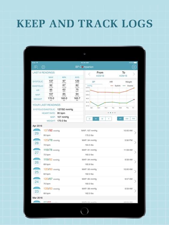 BP Companion Pro for iPad