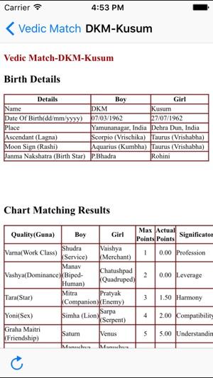 Vedic Astrology Journey V On The App Store
