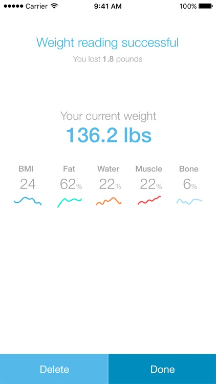 Smart WeightWatchers Body Analysis Scale Tracker screenshot-3
