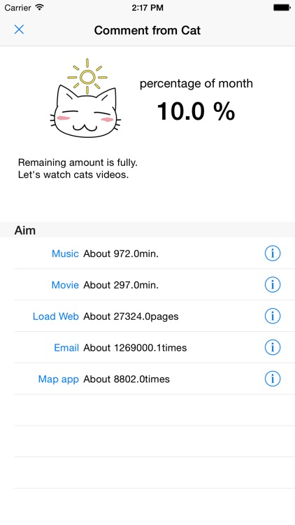 Data Usage Cat screenshot-2