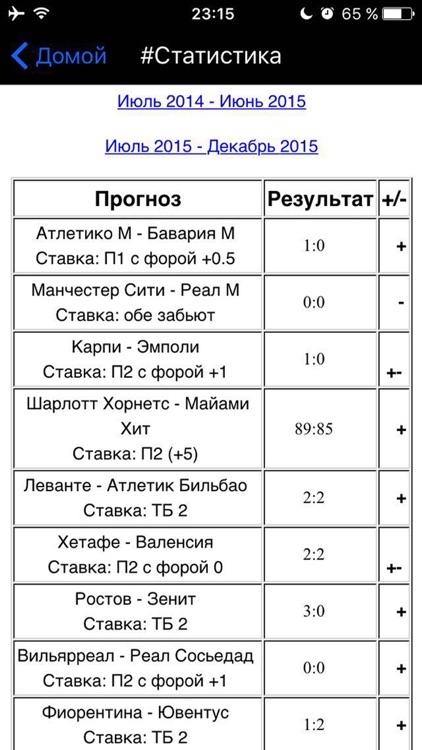 Ставки ХП Спортивные Прогнозы screenshot-3