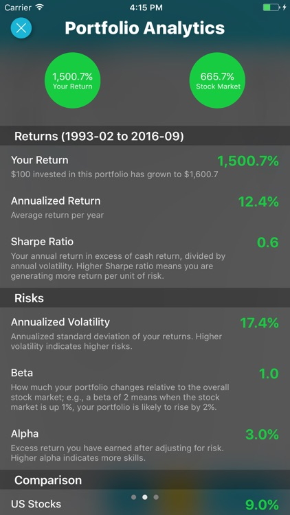 Stockfuse Lookback – Backtest Stock Portfolios screenshot-2