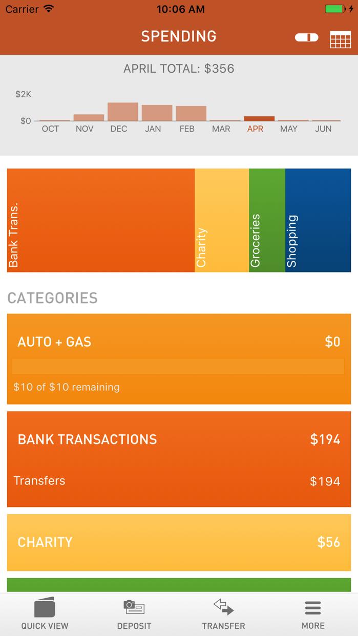 Virtual Wallet Screenshot