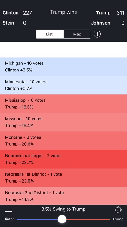 Election Swingometer - 2016 US Election Predictor