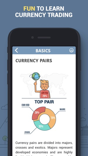 Trading Shares Forex 4