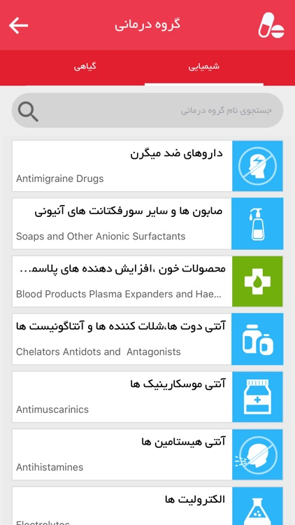 دیجی دارو screenshot-1