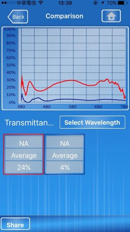 Spectrum Genius Transmittance screenshot-4
