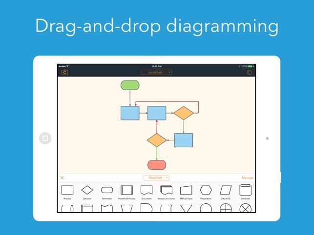 lucidchart on the app store UML Sequence Diagram lucidchart on the app store