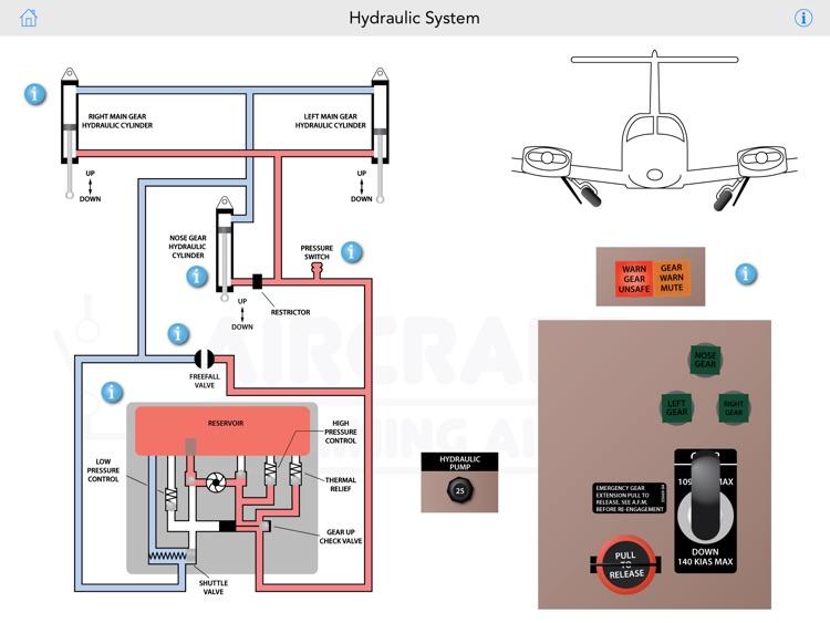 Piper PA-44 Interactive Diagrams screenshot-3