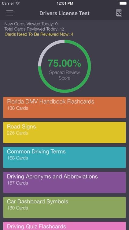 Florida Drivers Handbook >> Florida Dmv Drivers License Handbook Fl Signs Fl By Digendra Rajak