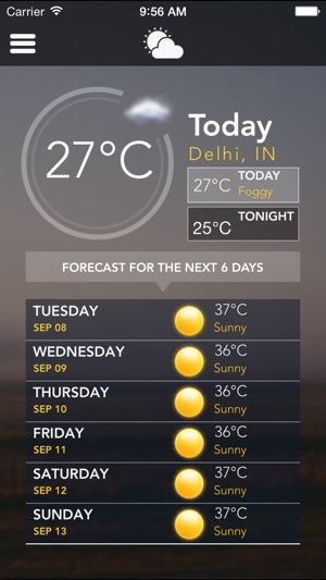 Weather - Daily Local City Weather Forecast & Updates on the