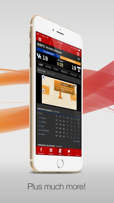 G Whizz Social review screenshots
