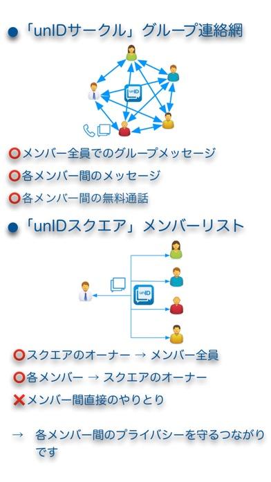 点击获取アナイディ「unID」Lite/登録不要の気軽なコミュニケーションツール