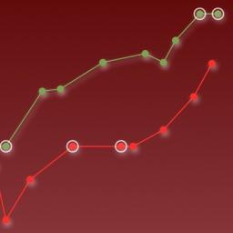 CC Tracker Standard