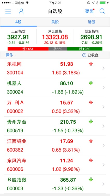 iStock (China Stock Market, Global Stock Market)