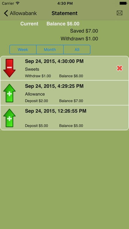 Allowabank (Allowance Monitor)