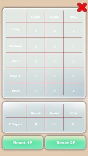 gratis spel luffarschack