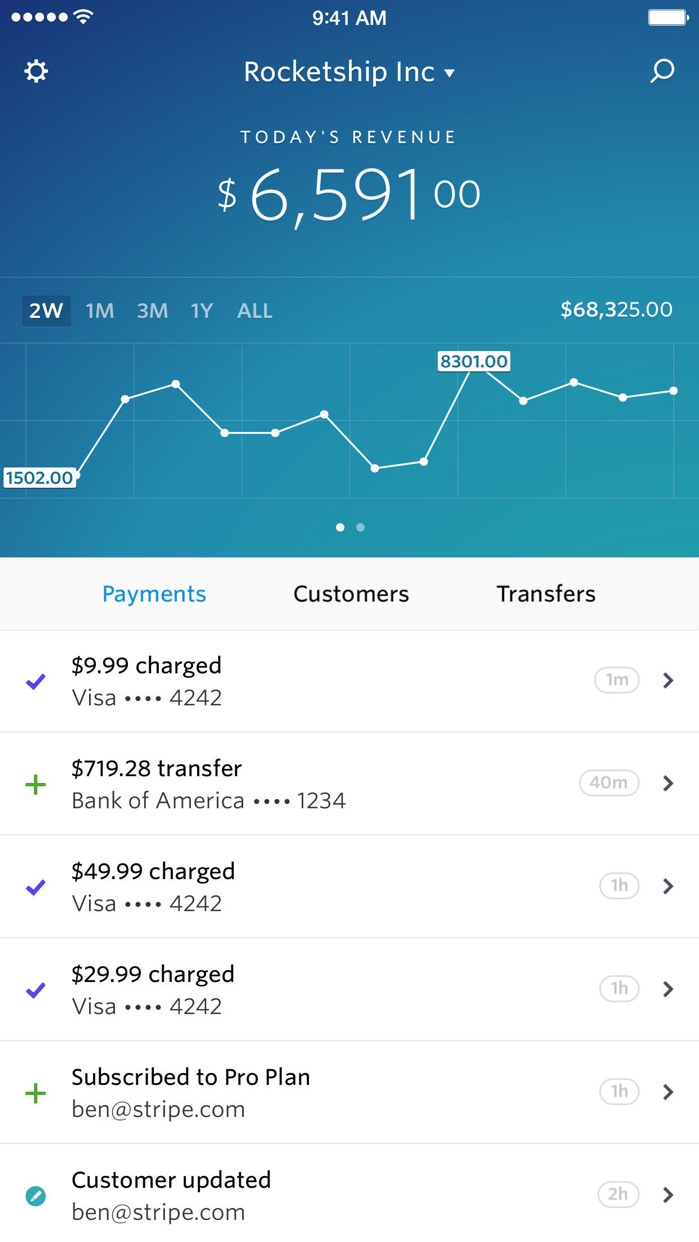 Stripe Dashboard Screenshot