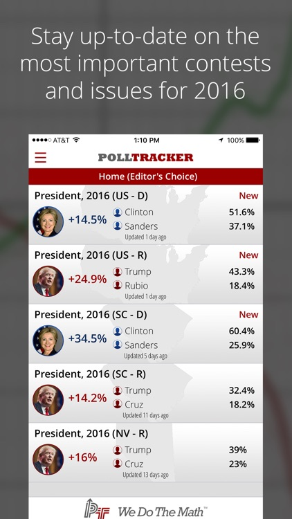 PollTracker