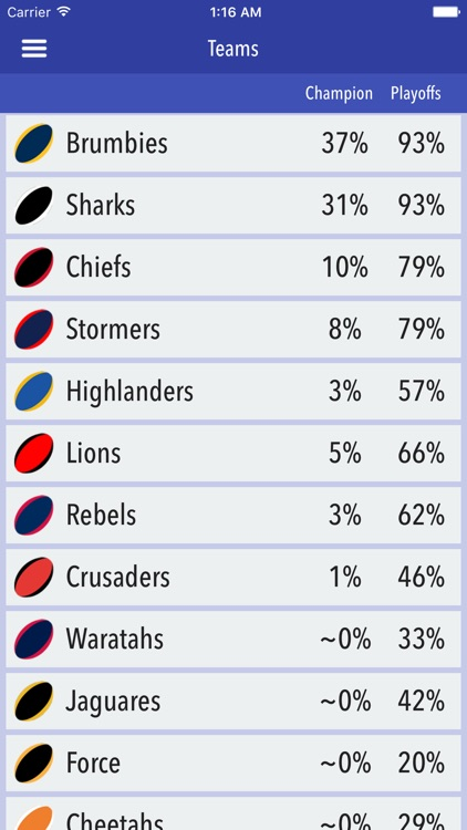 Super XV Predictor screenshot-3