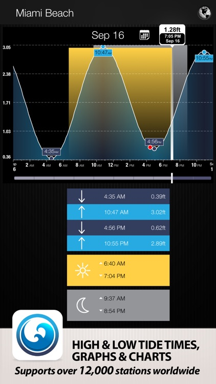 Tides PRO - High and Low Tide Times Tables & Tidal Charts screenshot-0