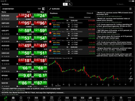 NetDania - Forex, Stocks, News, Futures & CFD