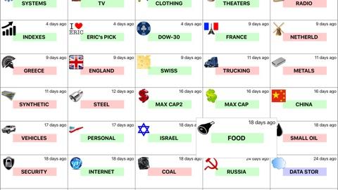 Screenshot #11 for Buy-Sell-Hold+ Stocks