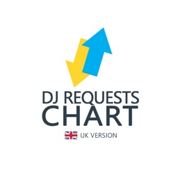 Most Requested UK Songs