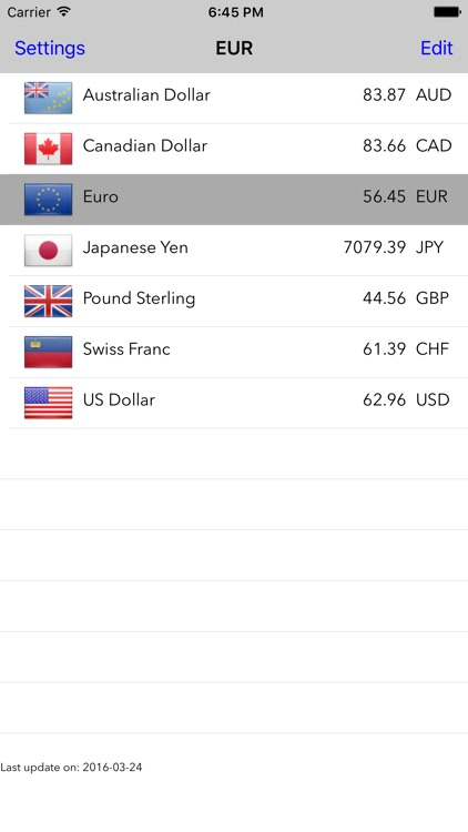 Ecb Currency Exchange Rates