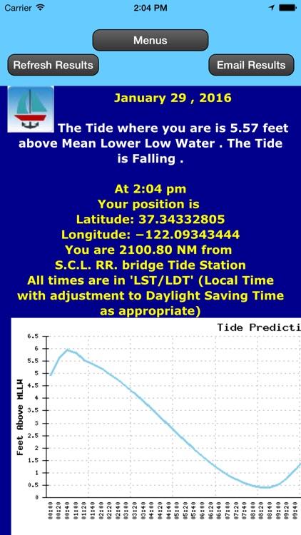 Gulf Coast Trip Planner using Tidal Currents + Tides