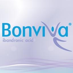 FRAX Calculator Bonviva