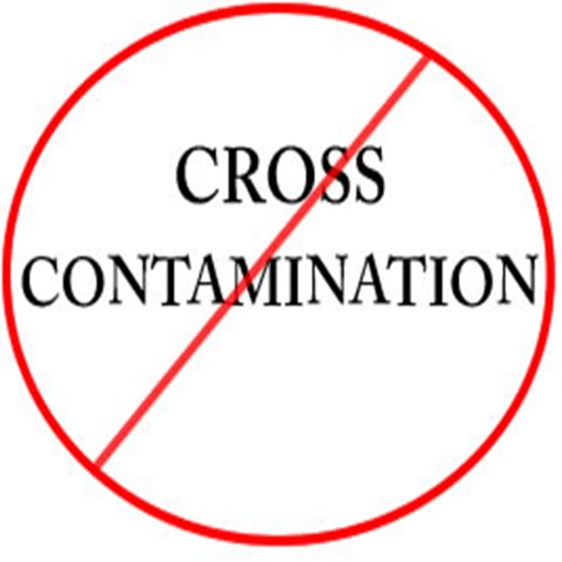 Preventing Contamination: Tips and Tutorial icon